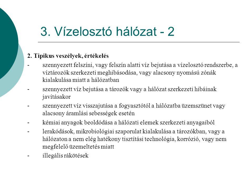 3. Vízelosztó hálózat - 2 2. Tipikus veszélyek, értékelés