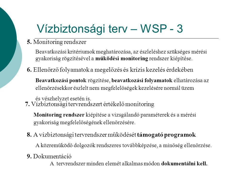 Vízbiztonsági terv – WSP - 3