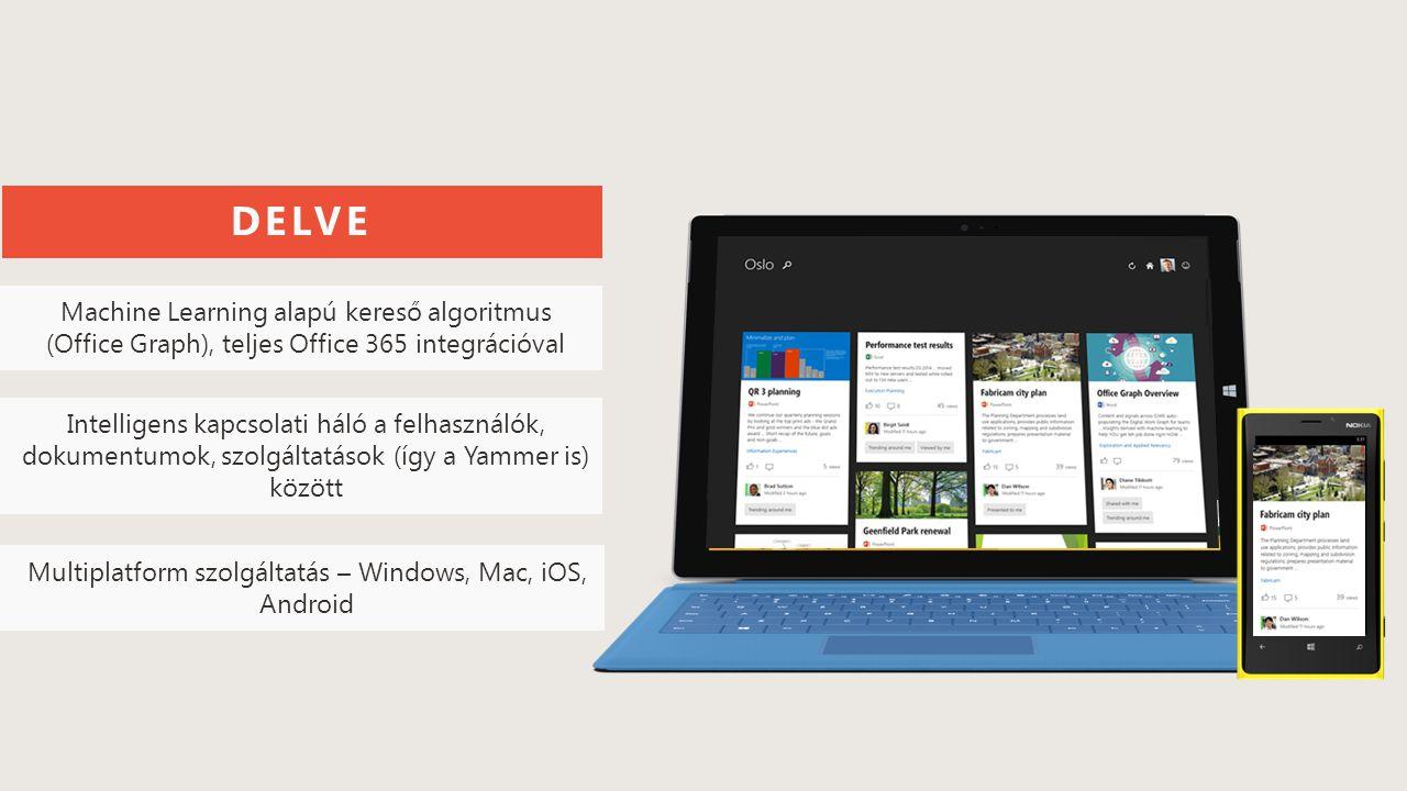 Multiplatform szolgáltatás – Windows, Mac, iOS, Android