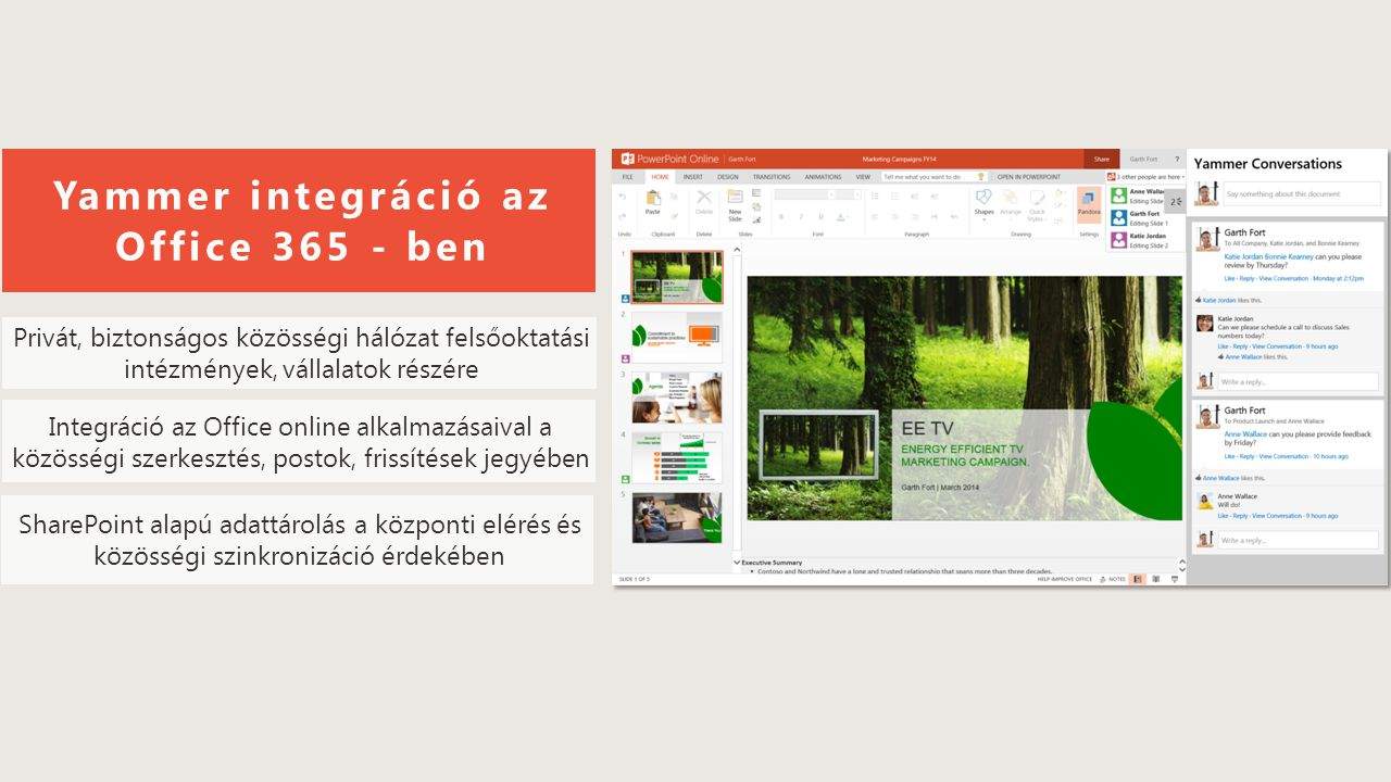 Yammer integráció az Office 365 - ben