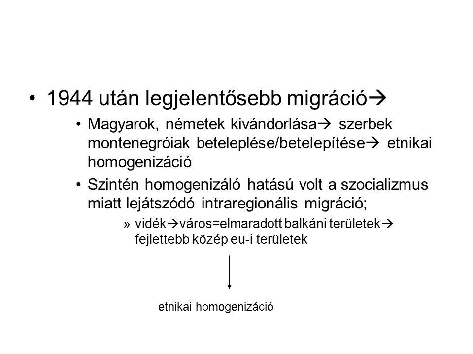 1944 után legjelentősebb migráció