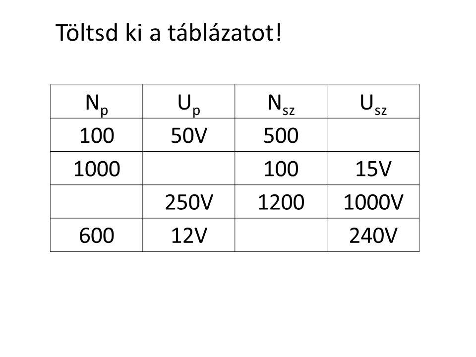 Töltsd ki a táblázatot! Np Up Nsz Usz 100 50V 500 1000 15V 250V 1200