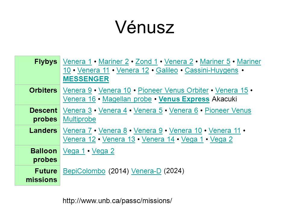 Vénusz Flybys. Venera 1 • Mariner 2 • Zond 1 • Venera 2 • Mariner 5 • Mariner 10 • Venera 11 • Venera 12 • Galileo • Cassini-Huygens • MESSENGER.