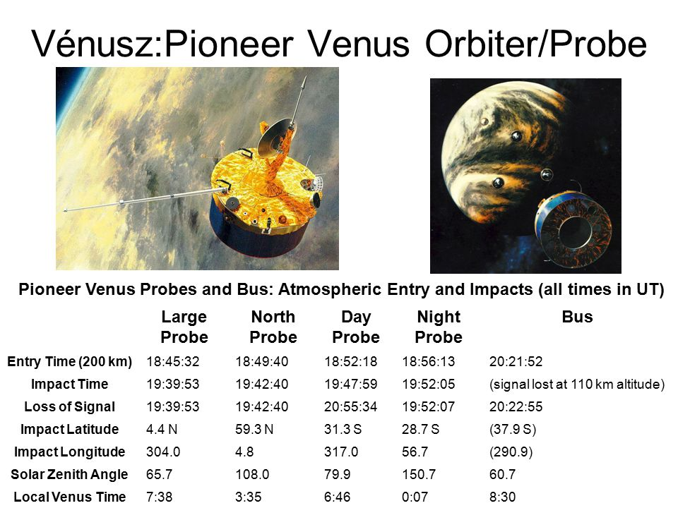 Vénusz:Pioneer Venus Orbiter/Probe