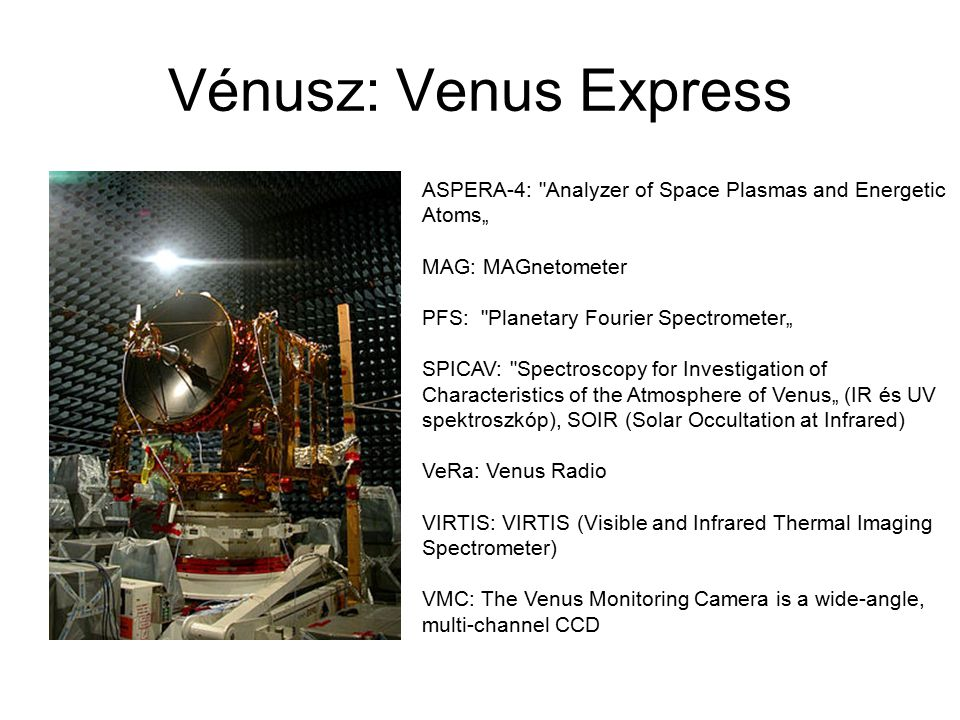 "Vénusz: Venus Express ASPERA-4: Analyzer of Space Plasmas and Energetic Atoms"" MAG: MAGnetometer."