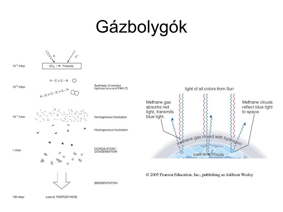 Gázbolygók