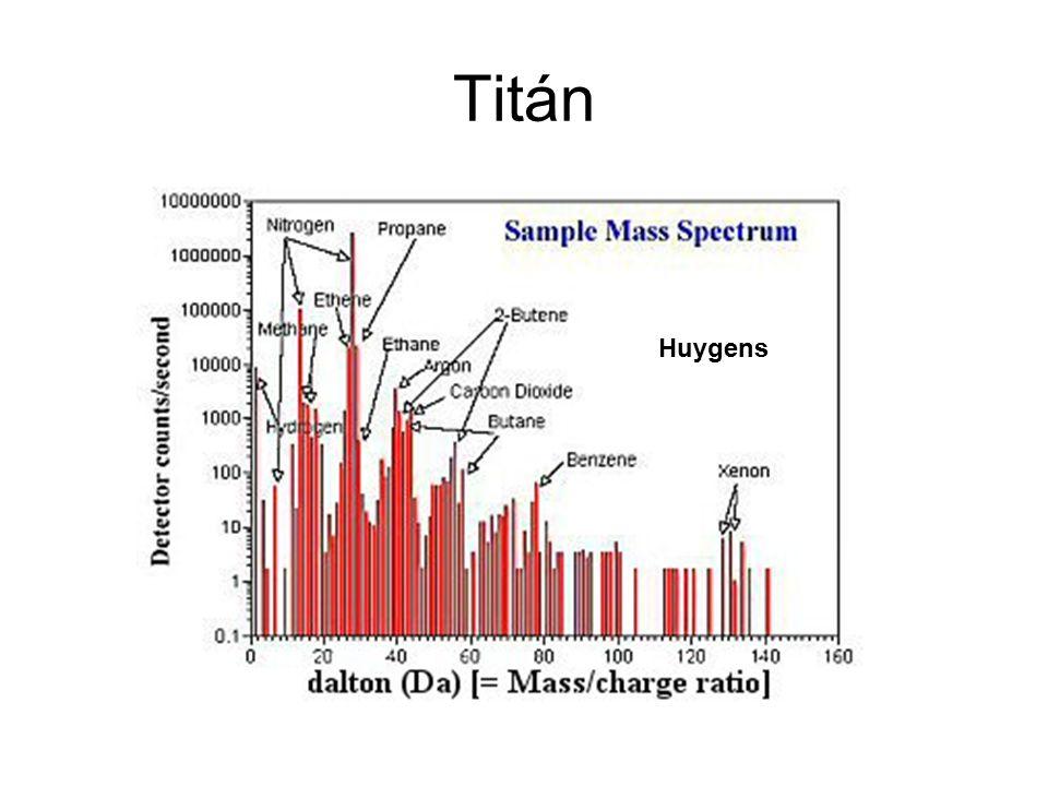Titán Huygens
