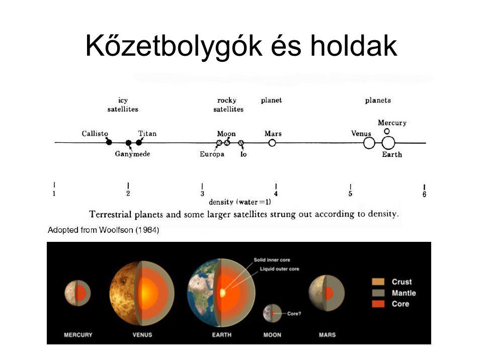 Kőzetbolygók és holdak