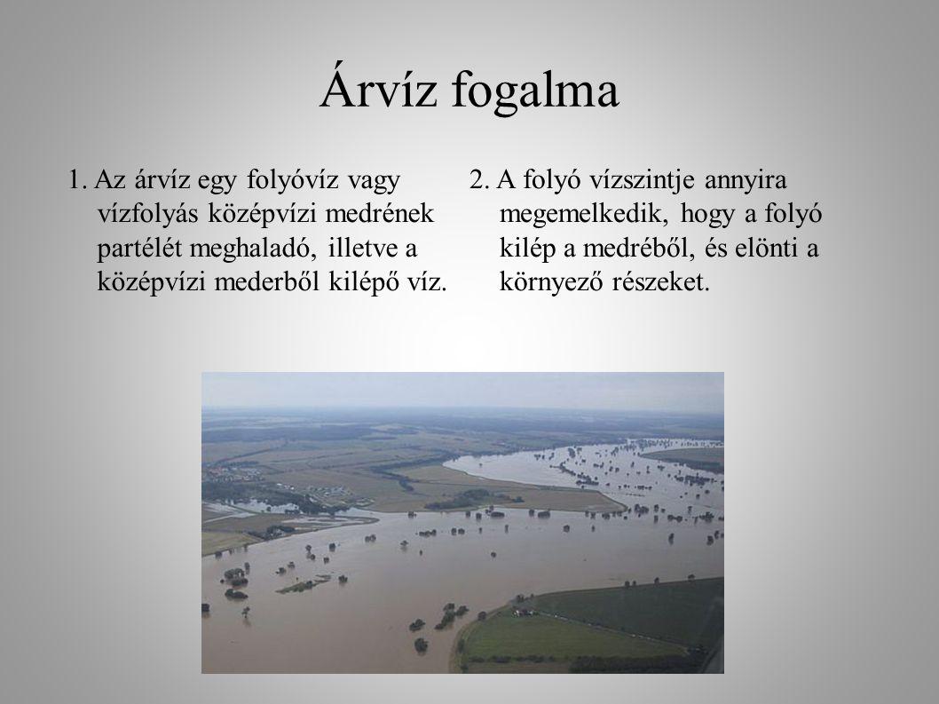 Árvíz fogalma 1. Az árvíz egy folyóvíz vagy vízfolyás középvízi medrének partélét meghaladó, illetve a középvízi mederből kilépő víz.