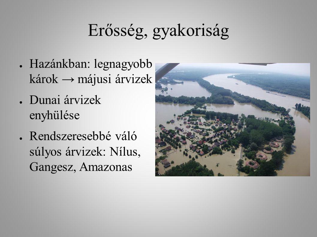 Erősség, gyakoriság Hazánkban: legnagyobb károk → májusi árvizek
