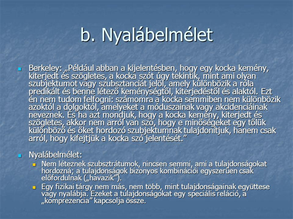 b. Nyalábelmélet
