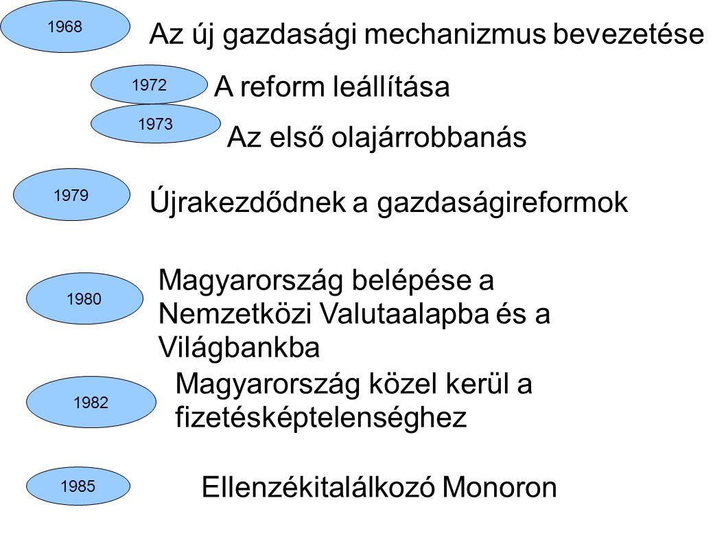 Az új gazdasági mechanizmus bevezetése