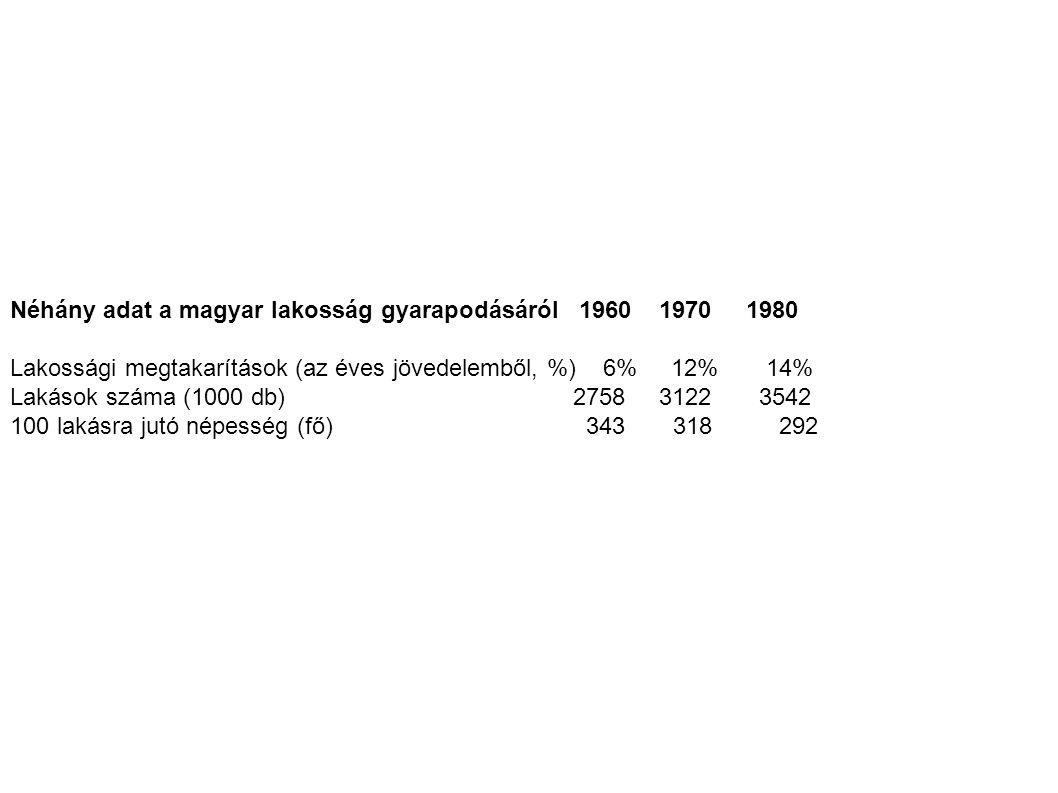 Néhány adat a magyar lakosság gyarapodásáról 1960 1970 1980