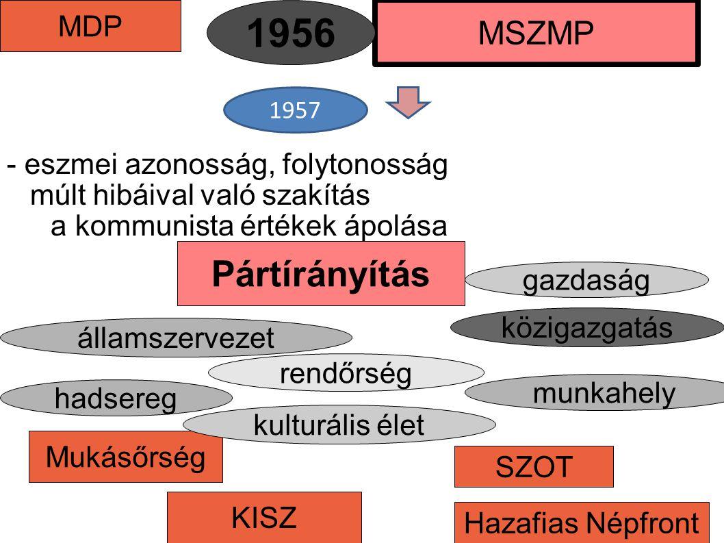 1956 Pártírányítás MSZMP MDP - eszmei azonosság, folytonosság