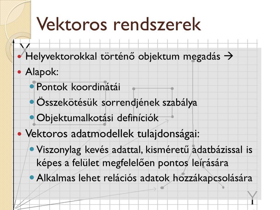 Vektoros rendszerek Vektoros adatmodellek tulajdonságai: