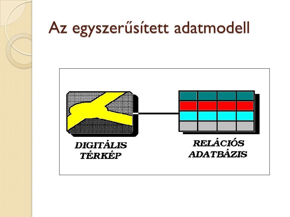 Az egyszerűsített adatmodell