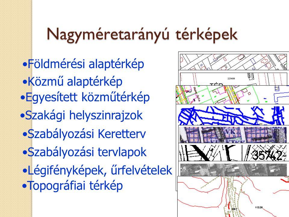 Nagyméretarányú térképek