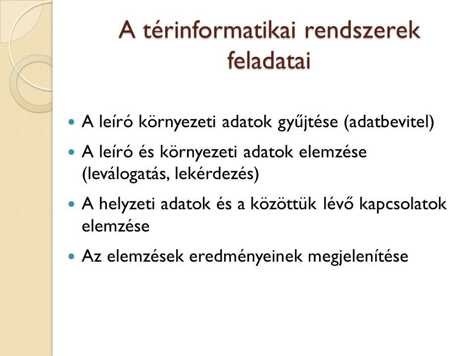 A térinformatikai rendszerek feladatai