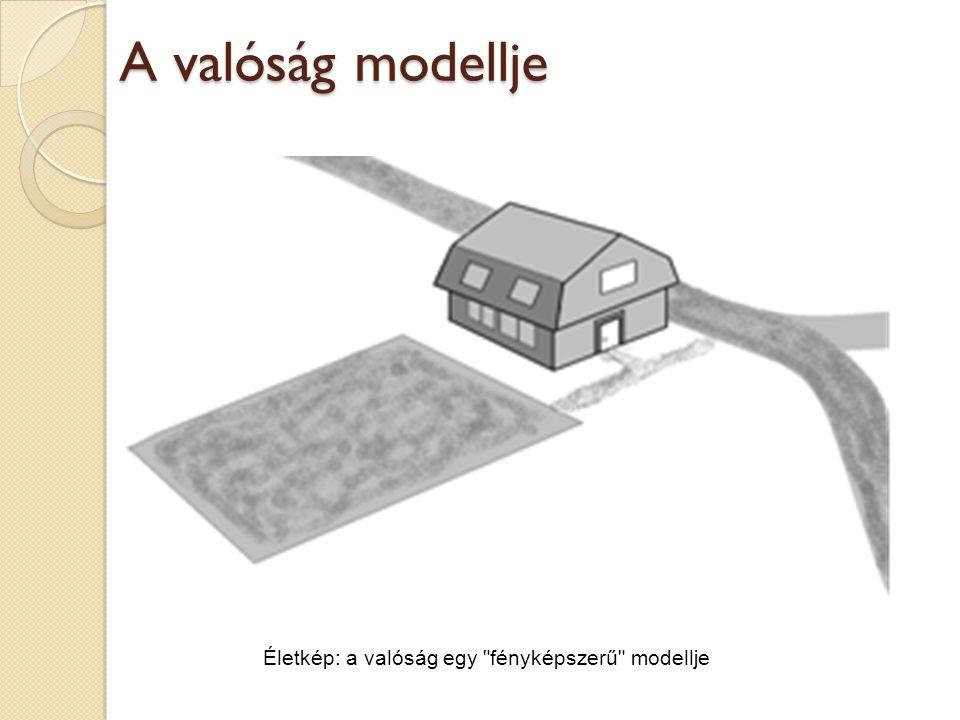 A valóság modellje Életkép: a valóság egy fényképszerű modellje