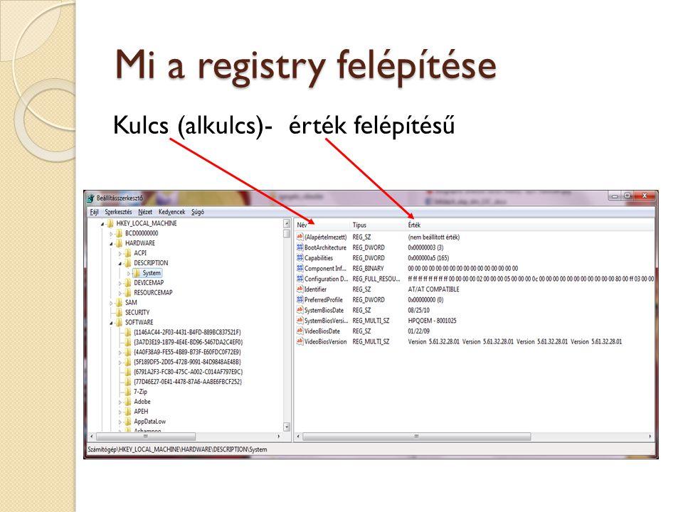 Mi a registry felépítése