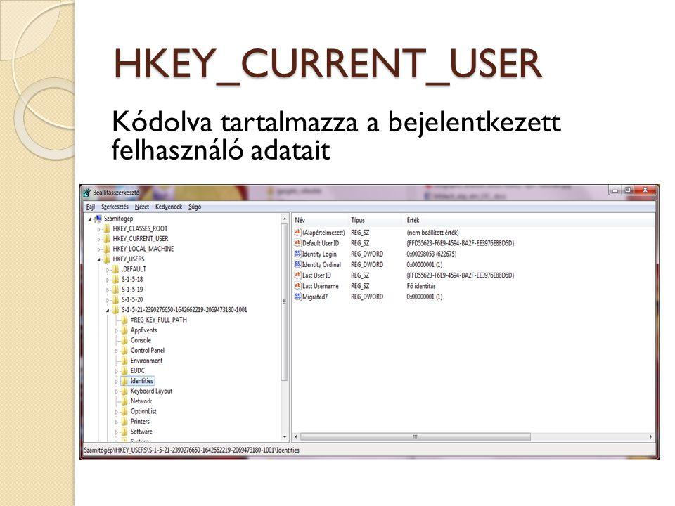 HKEY_CURRENT_USER Kódolva tartalmazza a bejelentkezett felhasználó adatait.