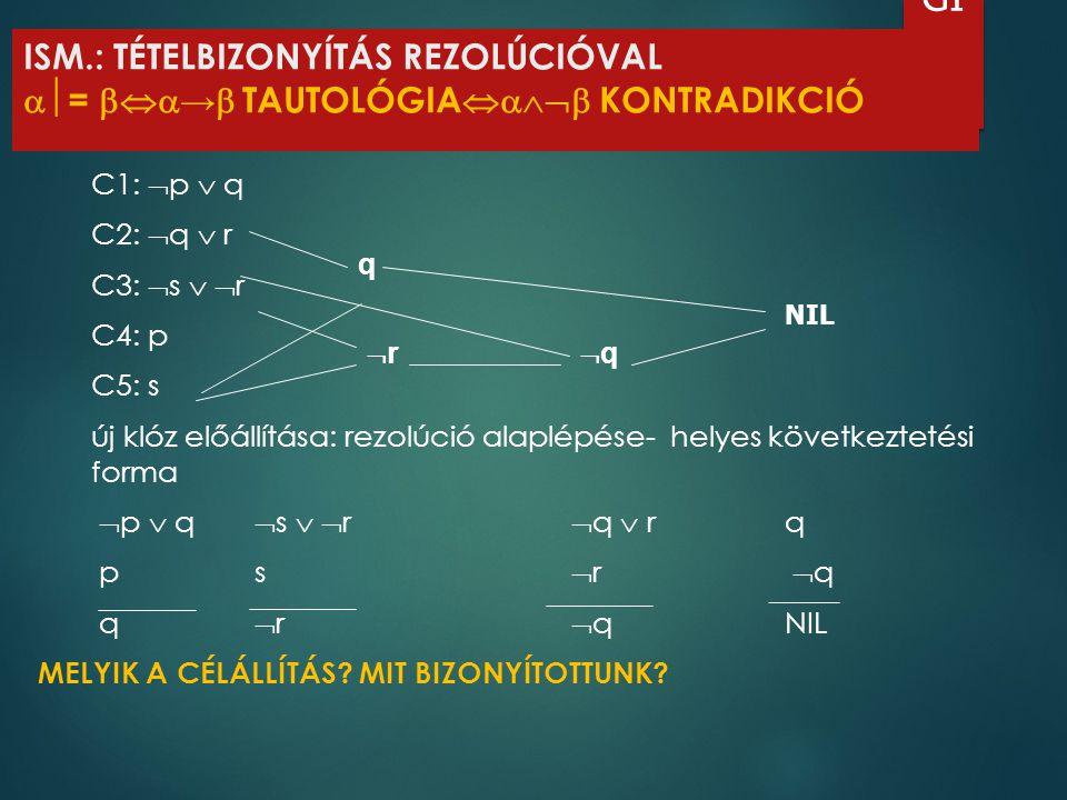 ISM.: TÉTELBIZONYÍTÁS REZOLÚCIÓVAL = → TAUTOLÓGIA KONTRADIKCIÓ