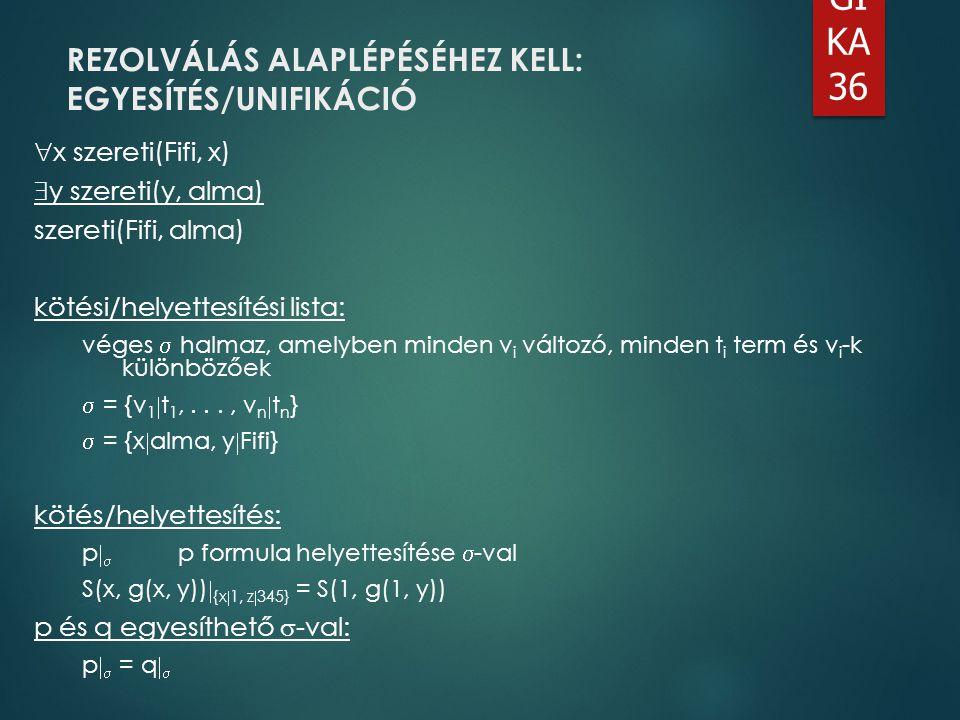REZOLVÁLÁS ALAPLÉPÉSÉHEZ KELL: EGYESÍTÉS/UNIFIKÁCIÓ