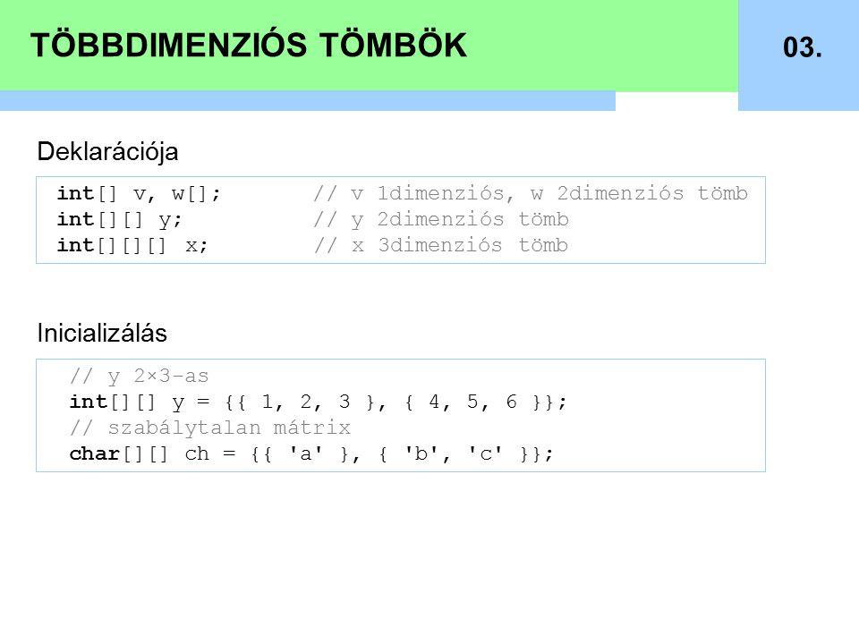 TÖBBDIMENZIÓS TÖMBÖK 03. Deklarációja Inicializálás