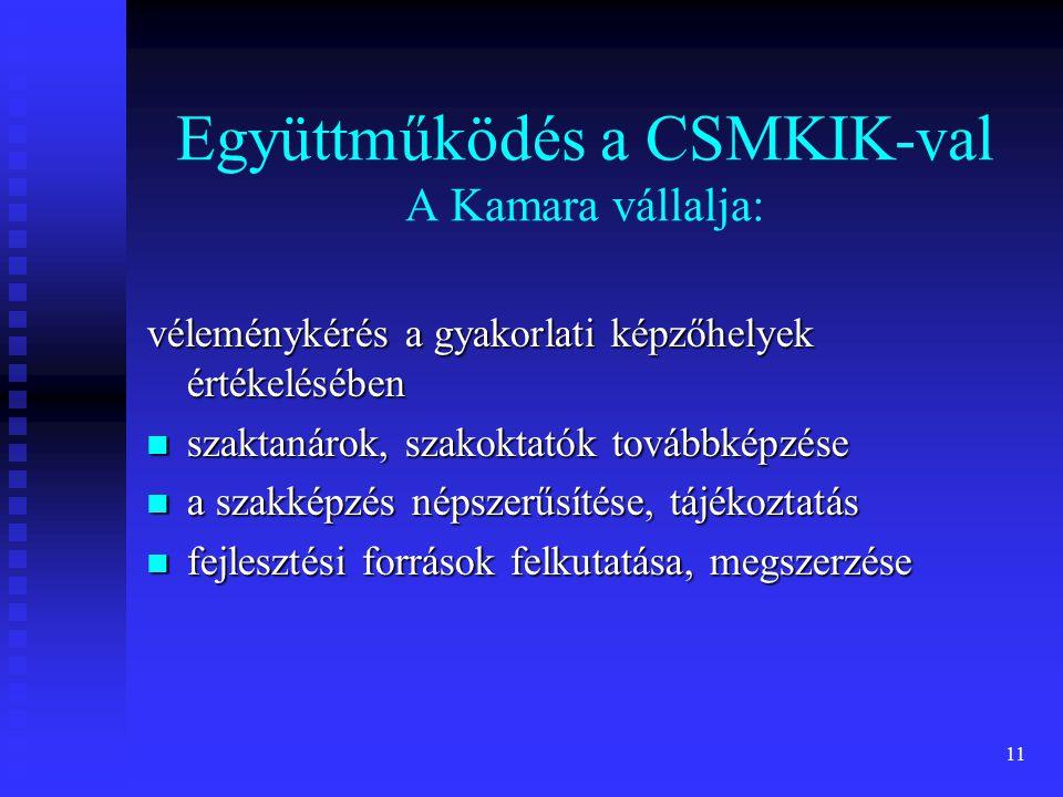 Együttműködés a CSMKIK-val A Kamara vállalja: