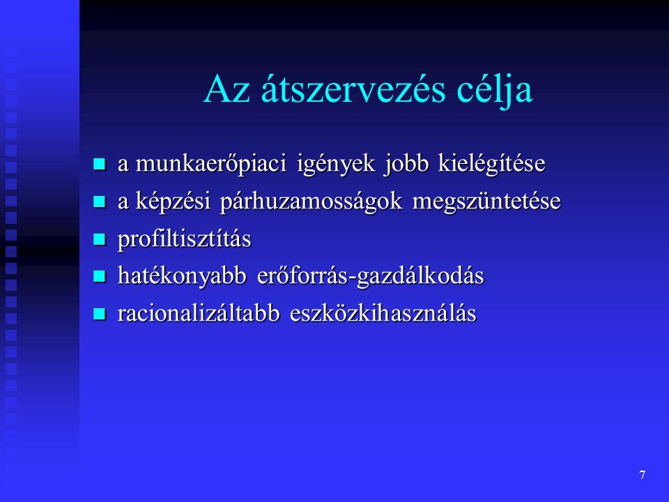 Az átszervezés célja a munkaerőpiaci igények jobb kielégítése