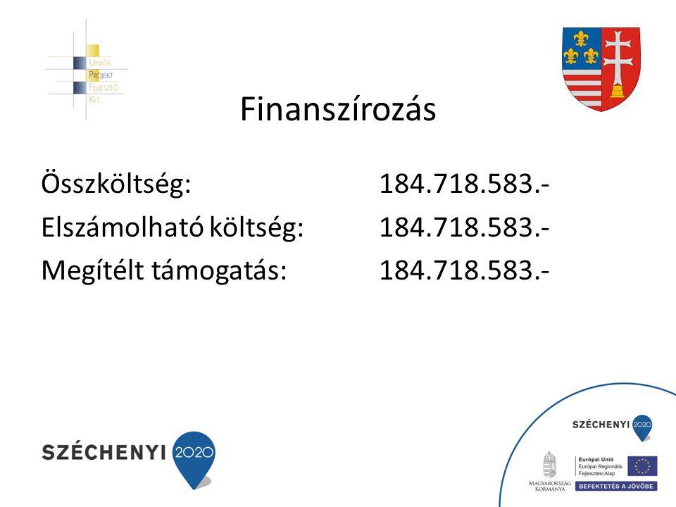 Finanszírozás Összköltség: 184.718.583.-