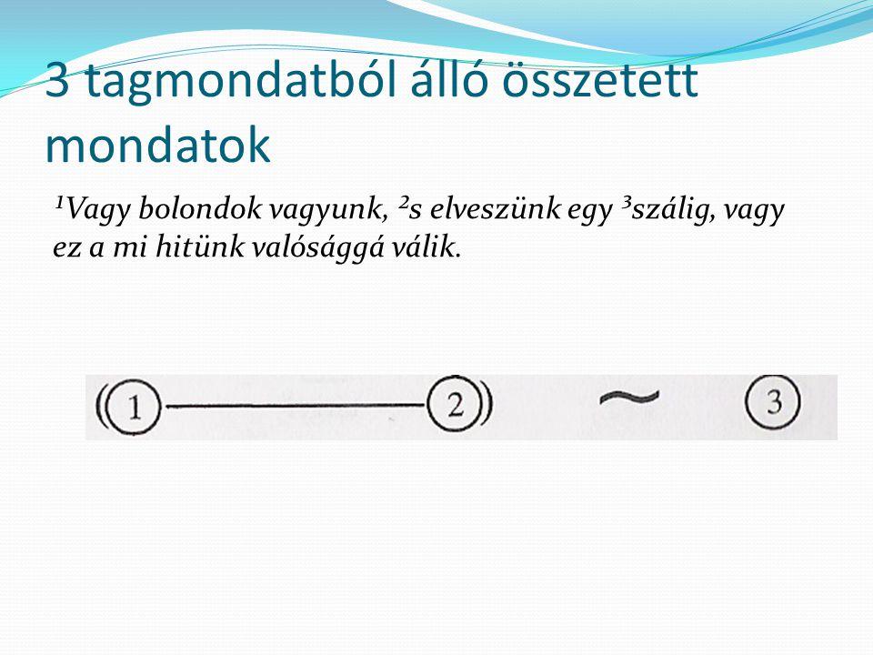 3 tagmondatból álló összetett mondatok