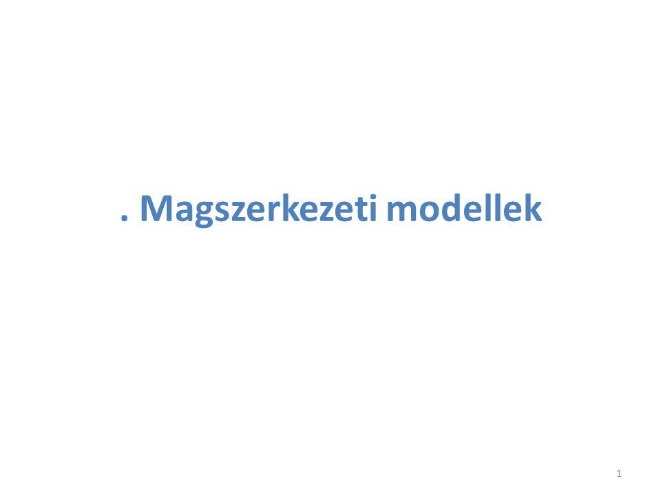 . Magszerkezeti modellek