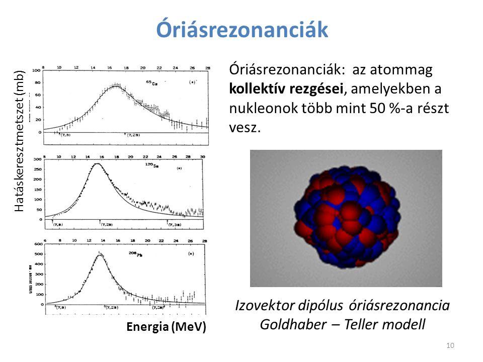 Izovektor dipólus óriásrezonancia Goldhaber – Teller modell