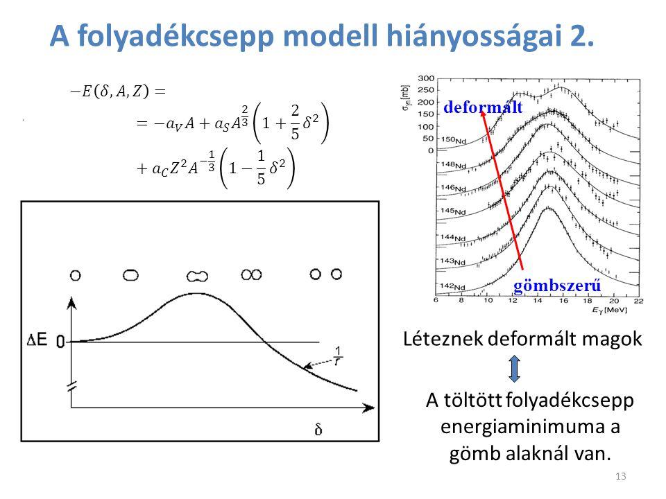 A folyadékcsepp modell hiányosságai 2.