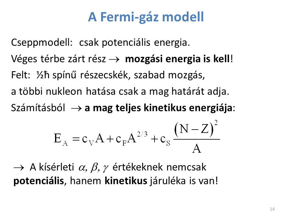 A Fermi-gáz modell