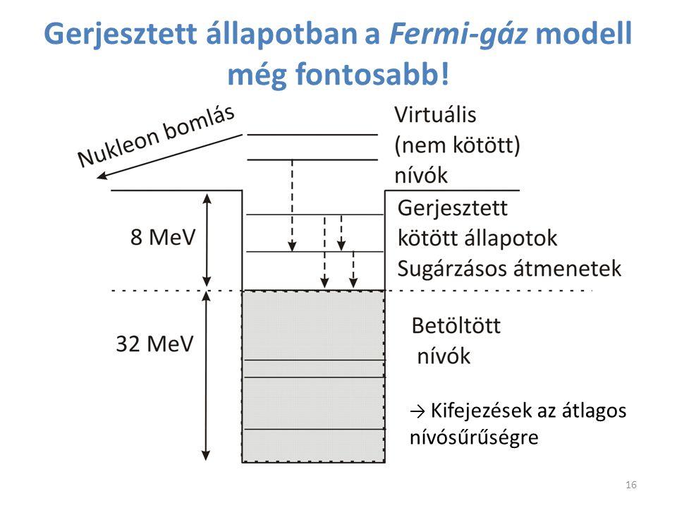 Gerjesztett állapotban a Fermi-gáz modell még fontosabb!