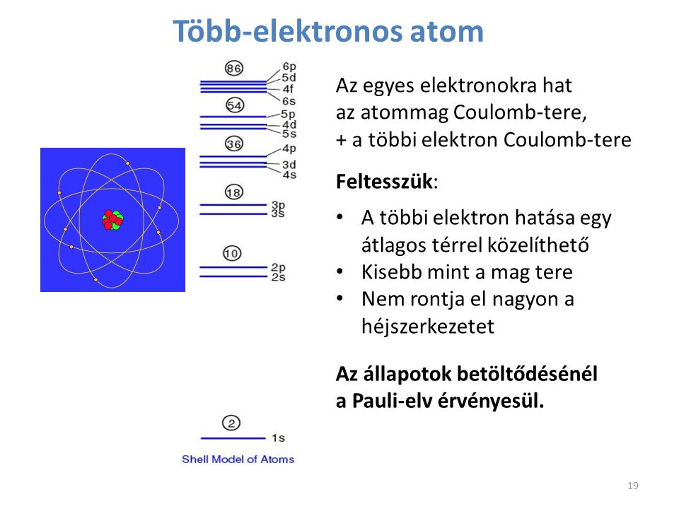 Több-elektronos atom Az egyes elektronokra hat