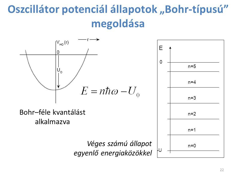 """Oszcillátor potenciál állapotok """"Bohr-típusú megoldása"""