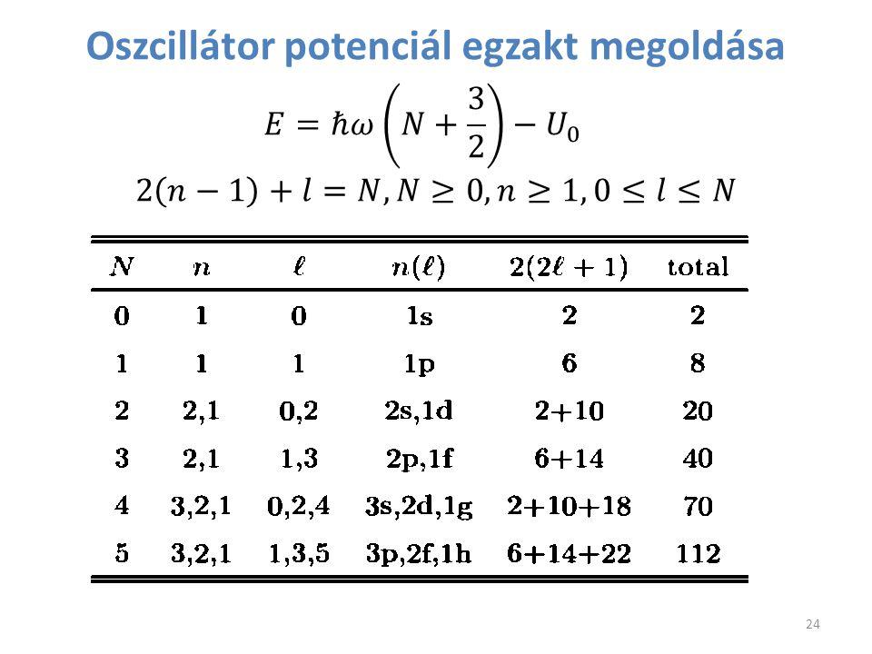 Oszcillátor potenciál egzakt megoldása