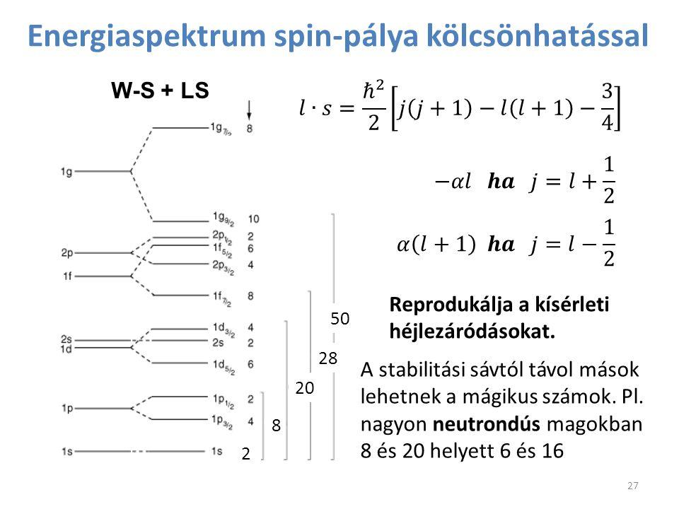 Energiaspektrum spin-pálya kölcsönhatással