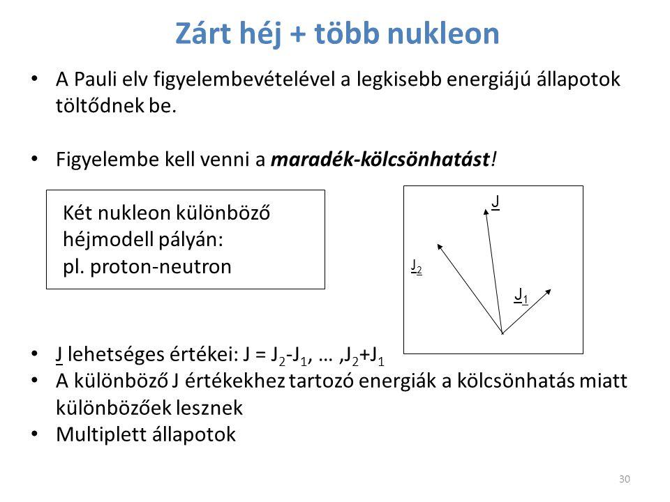 Zárt héj + több nukleon A Pauli elv figyelembevételével a legkisebb energiájú állapotok töltődnek be.