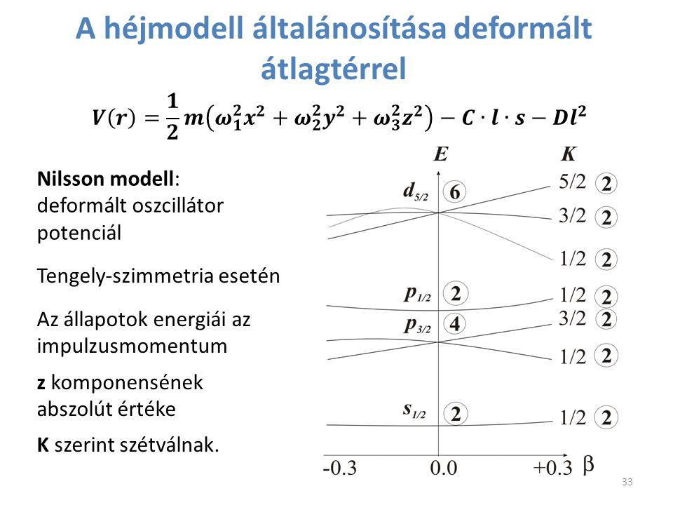 A héjmodell általánosítása deformált átlagtérrel
