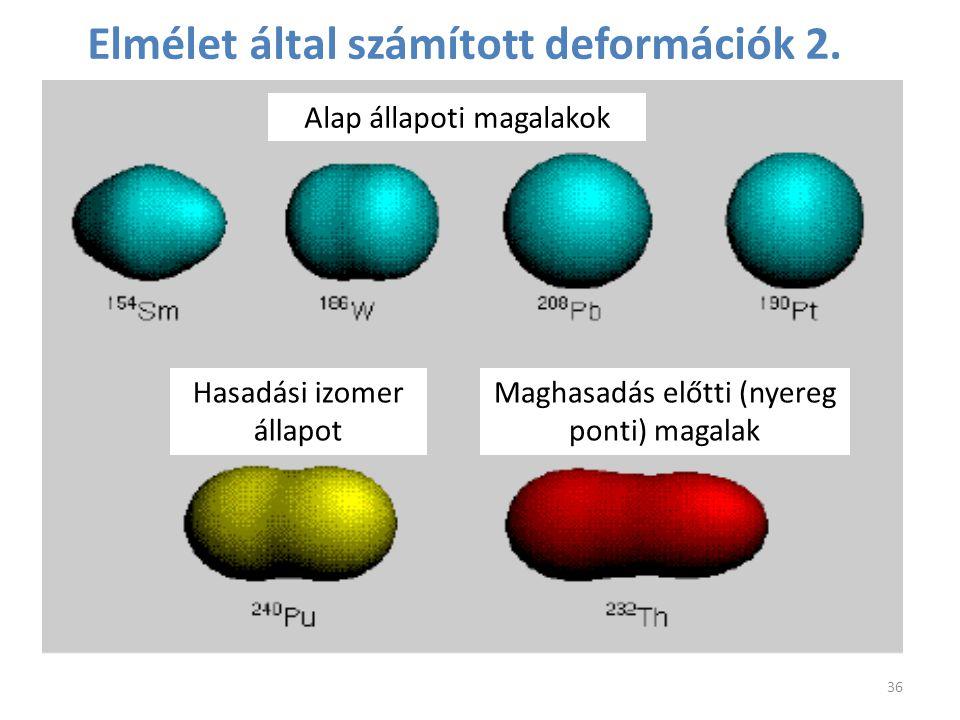 Elmélet által számított deformációk 2.