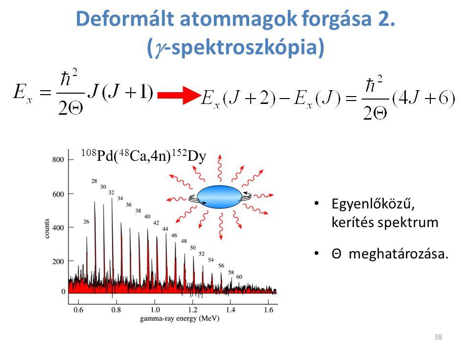 Deformált atommagok forgása 2. (g-spektroszkópia)