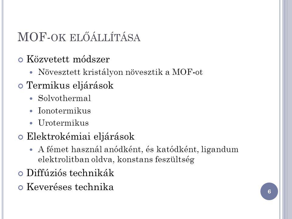 MOF-ok előállítása Közvetett módszer Termikus eljárások