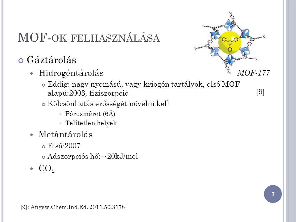 MOF-ok felhasználása Gáztárolás Hidrogéntárolás Metántárolás CO2