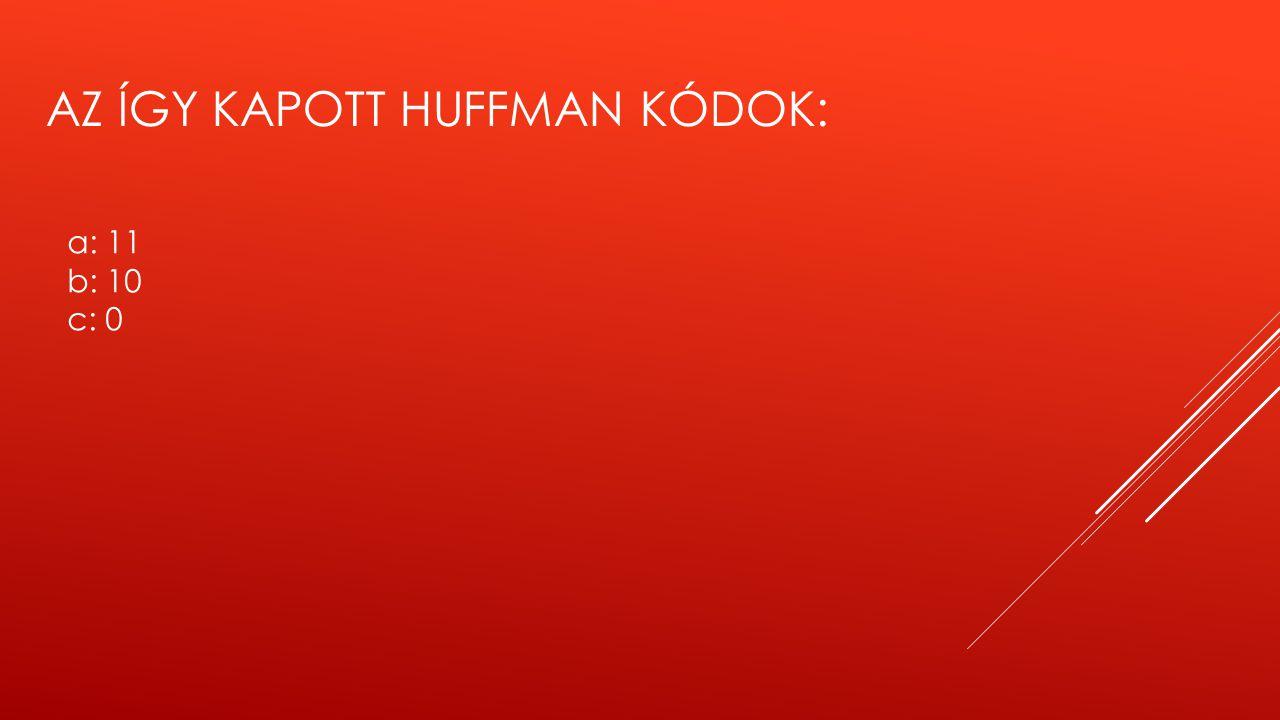 Az így kapott Huffman kódok: