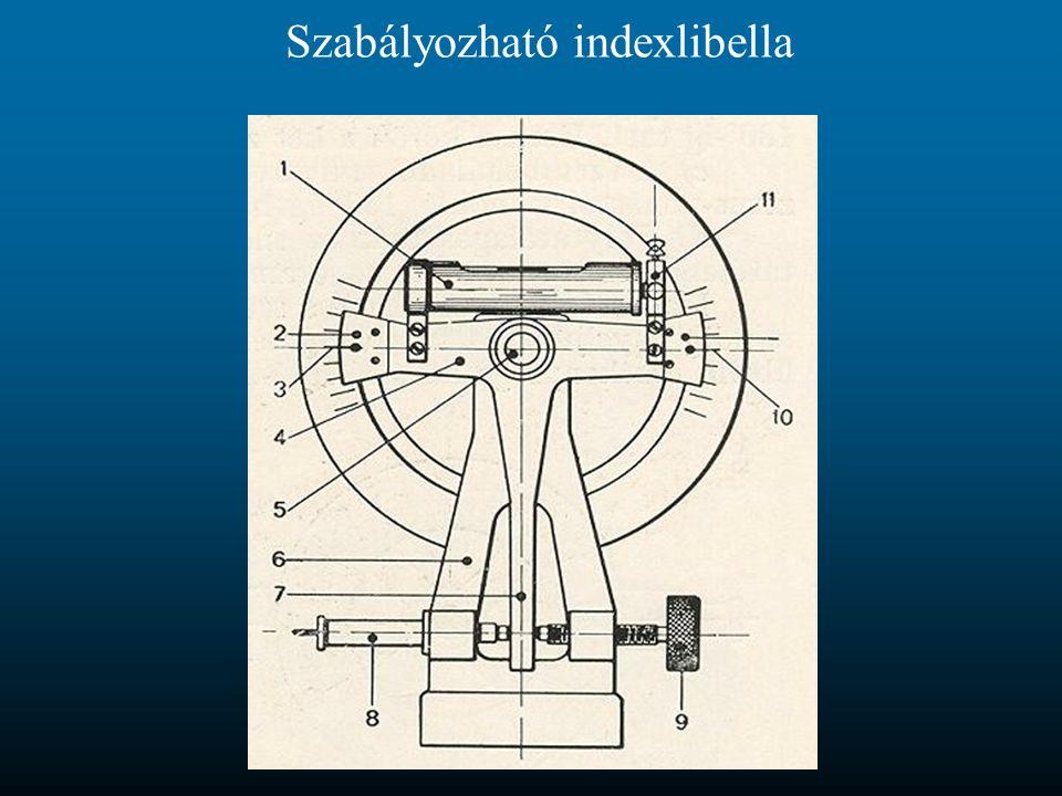 Szabályozható indexlibella