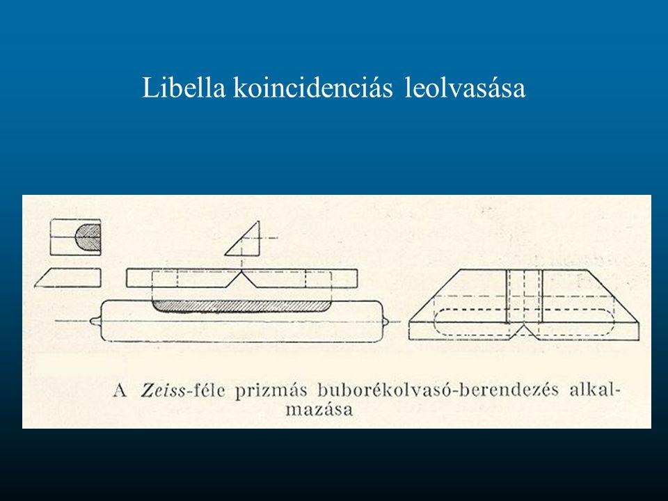 Libella koincidenciás leolvasása